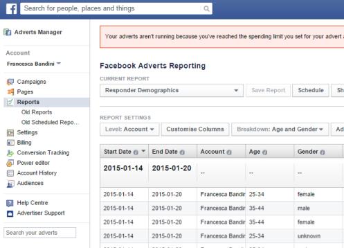 Pubblicità a pagamento su Facebook